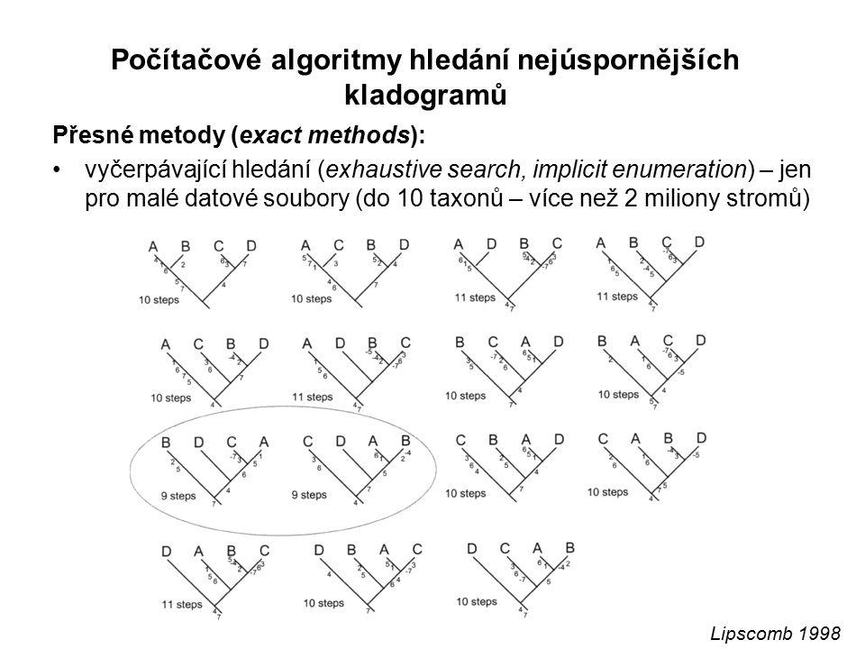 Počítačové algoritmy hledání nejúspornějších kladogramů Přesné metody (exact methods): vyčerpávající hledání (exhaustive search, implicit enumeration)