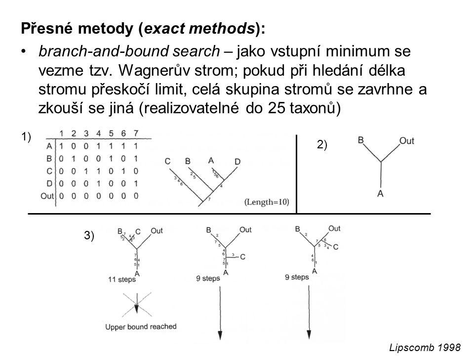 Přesné metody (exact methods): branch-and-bound search – jako vstupní minimum se vezme tzv. Wagnerův strom; pokud při hledání délka stromu přeskočí li