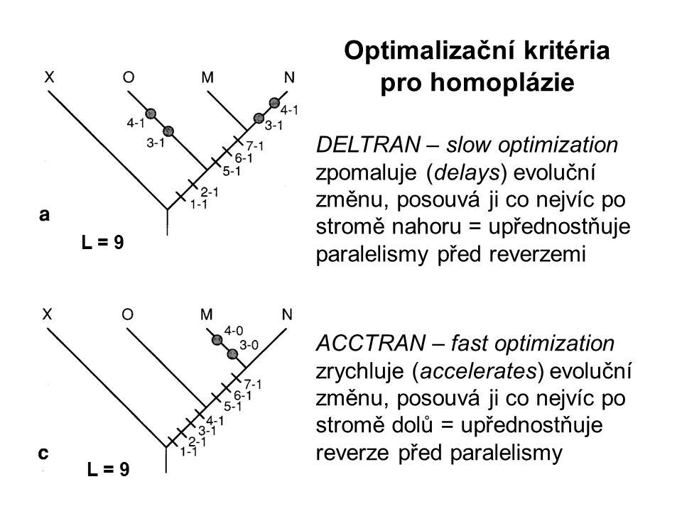 Optimalizační kritéria pro homoplázie ACCTRAN – fast optimization zrychluje (accelerates) evoluční změnu, posouvá ji co nejvíc po stromě dolů = upředn