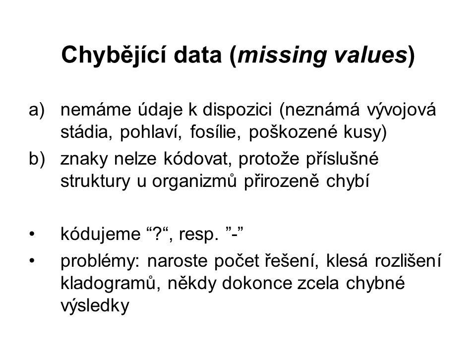 Chybějící data (missing values) a)nemáme údaje k dispozici (neznámá vývojová stádia, pohlaví, fosílie, poškozené kusy) b)znaky nelze kódovat, protože