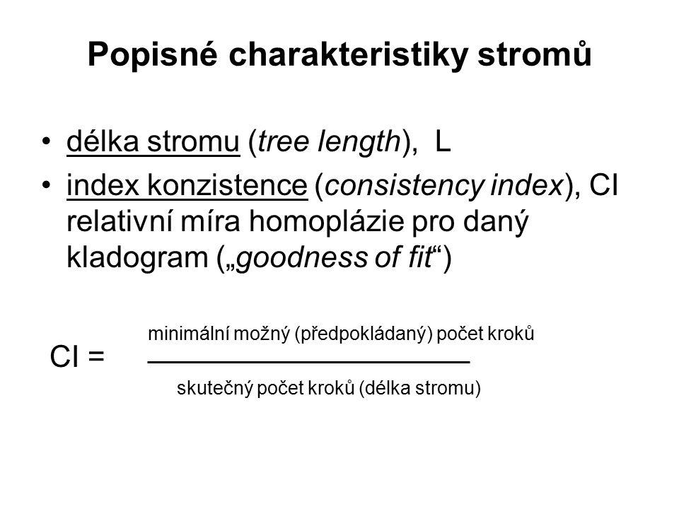 """Popisné charakteristiky stromů délka stromu (tree length), L index konzistence (consistency index), CI relativní míra homoplázie pro daný kladogram ("""""""