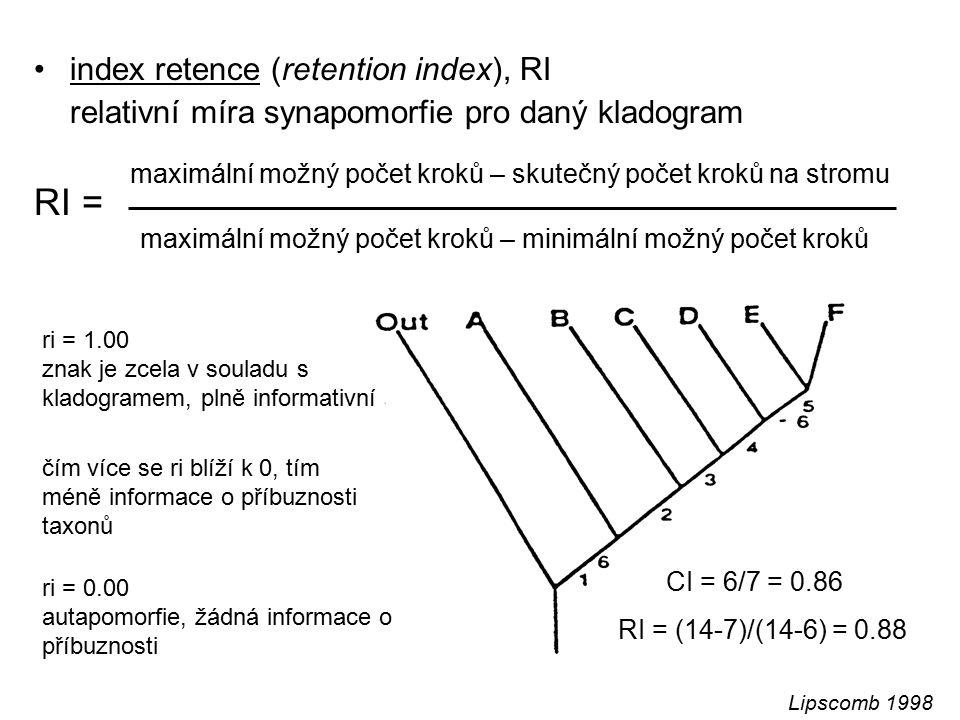 index retence (retention index), RI relativní míra synapomorfie pro daný kladogram maximální možný počet kroků – skutečný počet kroků na stromu RI = m