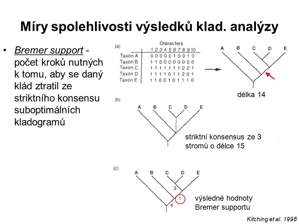 Míry spolehlivosti výsledků klad. analýzy Bremer support - počet kroků nutných k tomu, aby se daný klád ztratil ze striktního konsensu suboptimálních