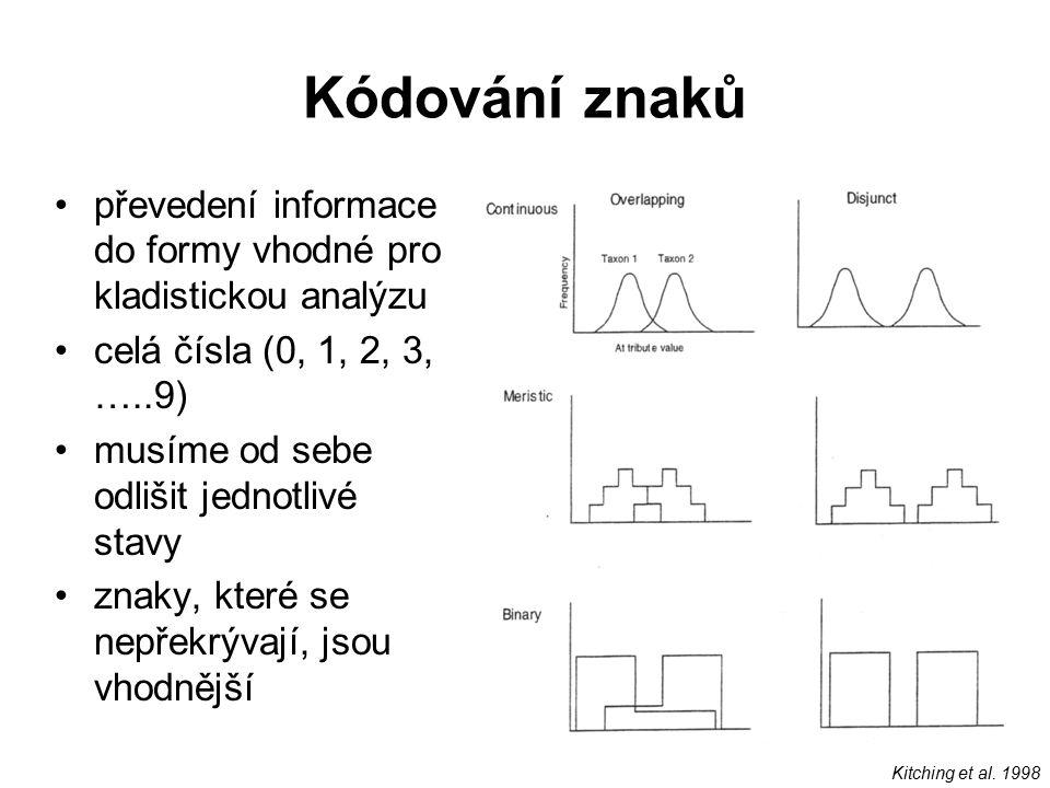 Kódování znaků převedení informace do formy vhodné pro kladistickou analýzu celá čísla (0, 1, 2, 3, …..9) musíme od sebe odlišit jednotlivé stavy znak