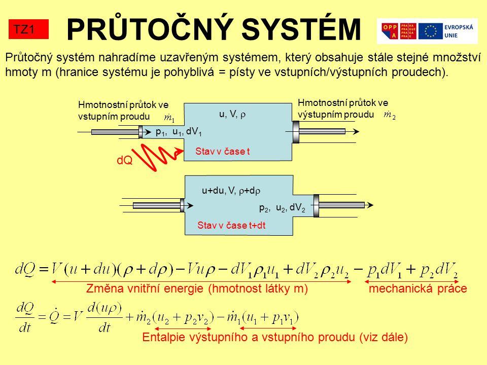PRŮTOČNÝ SYSTÉM TZ1 Průtočný systém nahradíme uzavřeným systémem, který obsahuje stále stejné množství hmoty m (hranice systému je pohyblivá = písty ve vstupních/výstupních proudech).