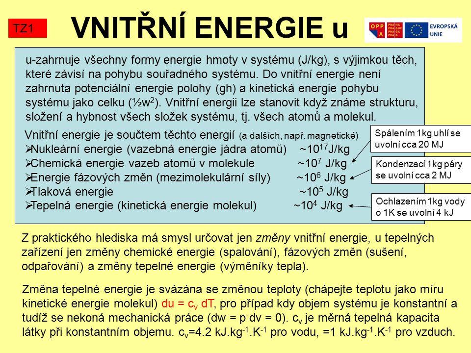 VNITŘNÍ ENERGIE u TZ1 u-zahrnuje všechny formy energie hmoty v systému (J/kg), s výjimkou těch, které závisí na pohybu souřadného systému.