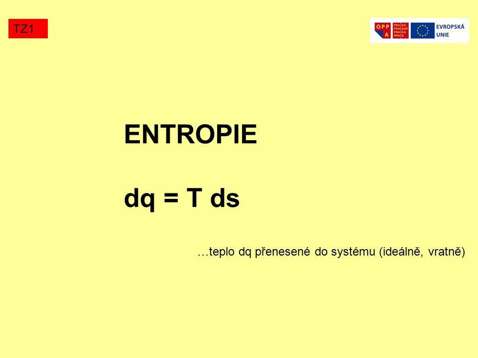 ENTROPIE dq = T ds TZ1 …teplo dq přenesené do systému (ideálně, vratně)