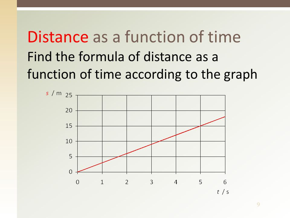 9 Distance as a function of time Find the formula of distance as a function of time according to the graph