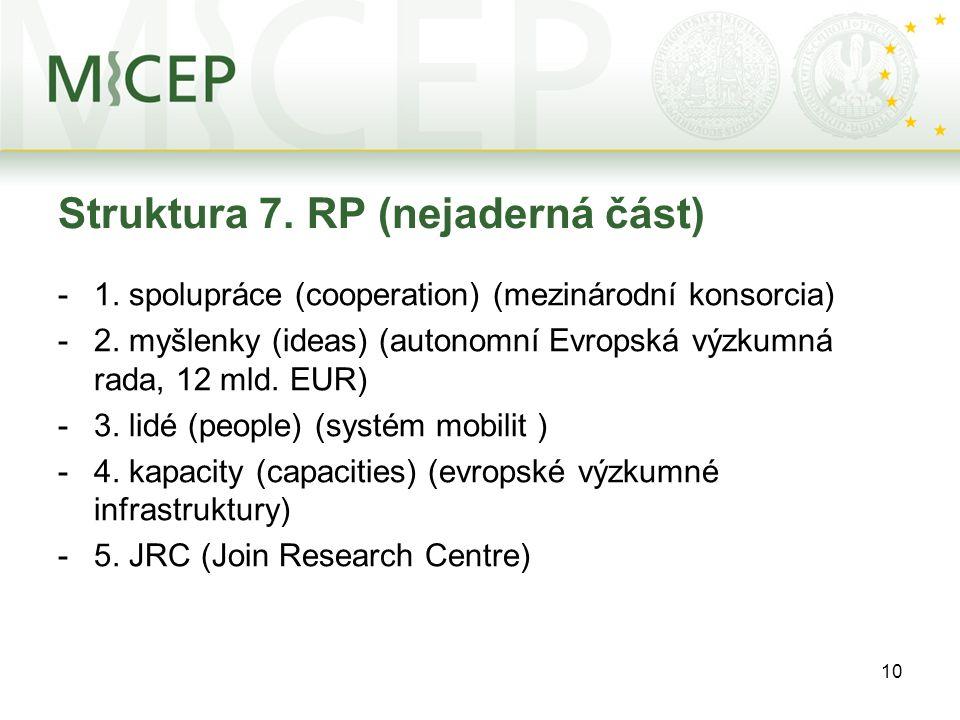 10 Struktura 7. RP (nejaderná část) -1. spolupráce (cooperation) (mezinárodní konsorcia) -2. myšlenky (ideas) (autonomní Evropská výzkumná rada, 12 ml