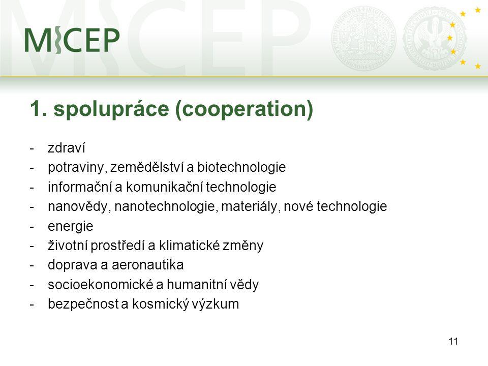 11 1. spolupráce (cooperation) -zdraví -potraviny, zemědělství a biotechnologie -informační a komunikační technologie -nanovědy, nanotechnologie, mate