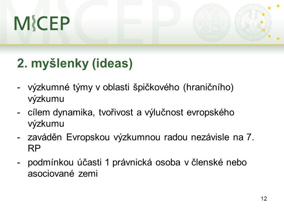 12 2. myšlenky (ideas) -výzkumné týmy v oblasti špičkového (hraničního) výzkumu -cílem dynamika, tvořivost a výlučnost evropského výzkumu -zaváděn Evr