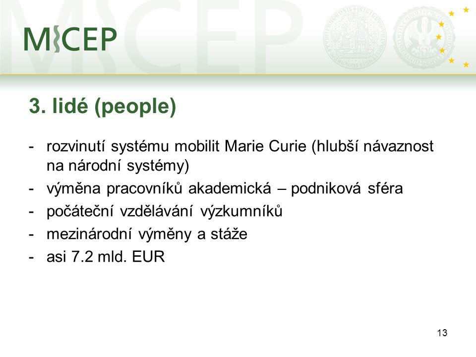 13 3. lidé (people) -rozvinutí systému mobilit Marie Curie (hlubší návaznost na národní systémy) -výměna pracovníků akademická – podniková sféra -počá
