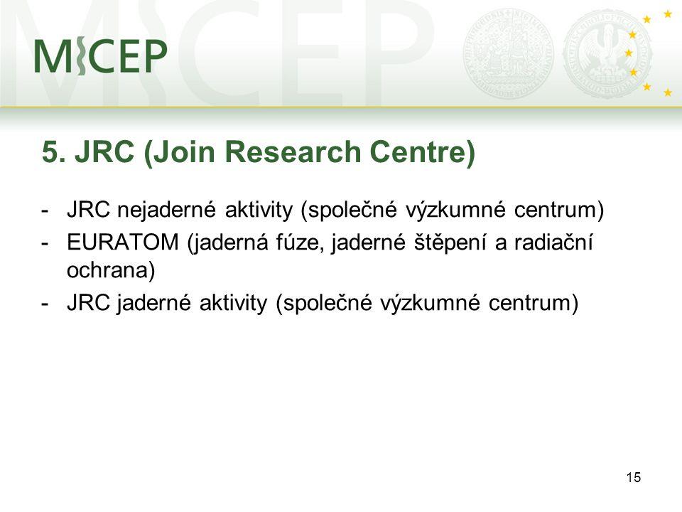 15 5. JRC (Join Research Centre) -JRC nejaderné aktivity (společné výzkumné centrum) -EURATOM (jaderná fúze, jaderné štěpení a radiační ochrana) -JRC
