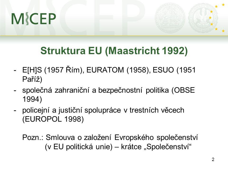 """2 Struktura EU (Maastricht 1992) -E[H]S (1957 Řím), EURATOM (1958), ESUO (1951 Paříž) -společná zahraniční a bezpečnostní politika (OBSE 1994) -policejní a justiční spolupráce v trestních věcech (EUROPOL 1998) Pozn.: Smlouva o založení Evropského společenství (v EU politická unie) – krátce """"Společenství"""