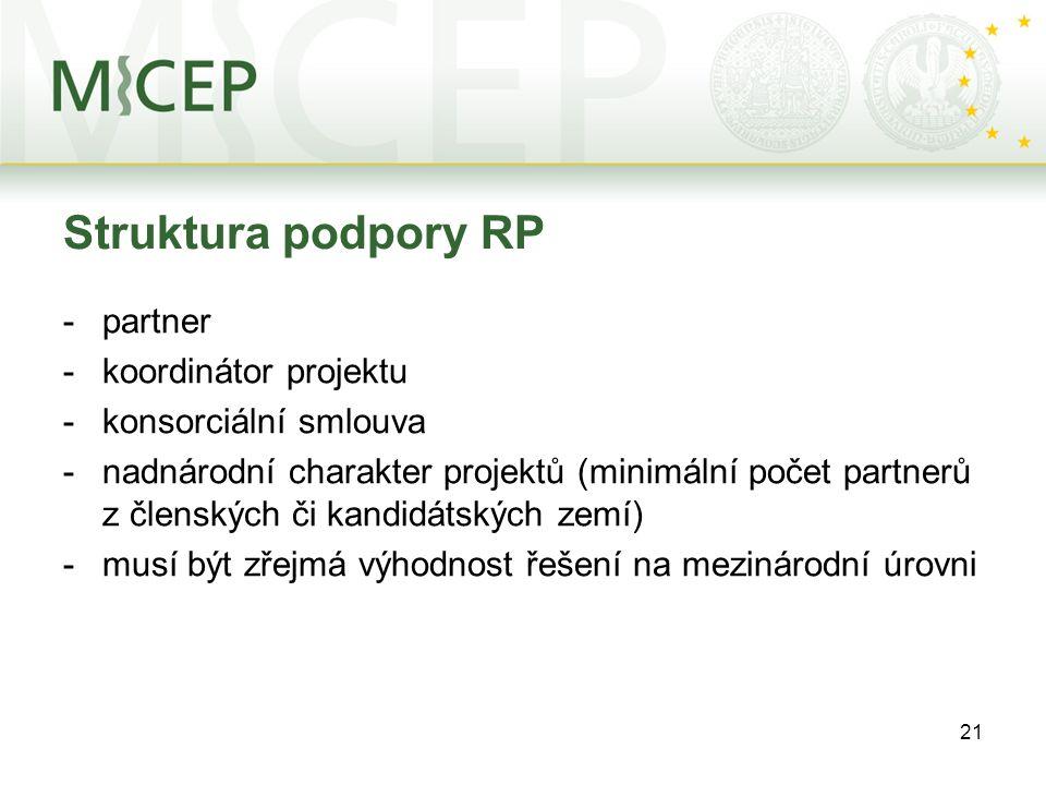 21 Struktura podpory RP -partner -koordinátor projektu -konsorciální smlouva -nadnárodní charakter projektů (minimální počet partnerů z členských či kandidátských zemí) -musí být zřejmá výhodnost řešení na mezinárodní úrovni