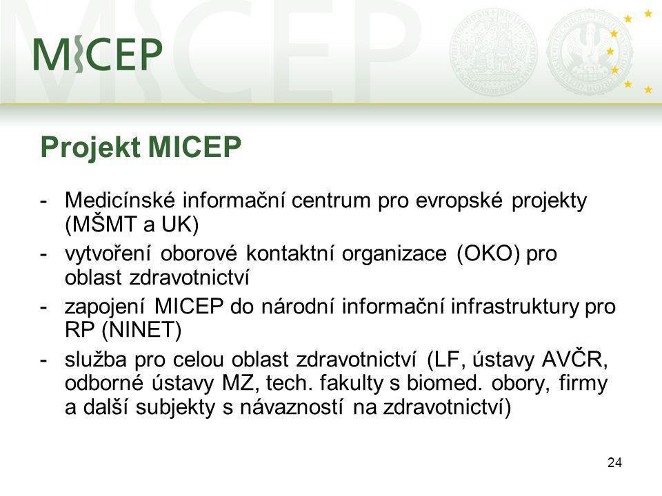 24 Projekt MICEP -Medicínské informační centrum pro evropské projekty (MŠMT a UK) -vytvoření oborové kontaktní organizace (OKO) pro oblast zdravotnictví -zapojení MICEP do národní informační infrastruktury pro RP (NINET) -služba pro celou oblast zdravotnictví (LF, ústavy AVČR, odborné ústavy MZ, tech.