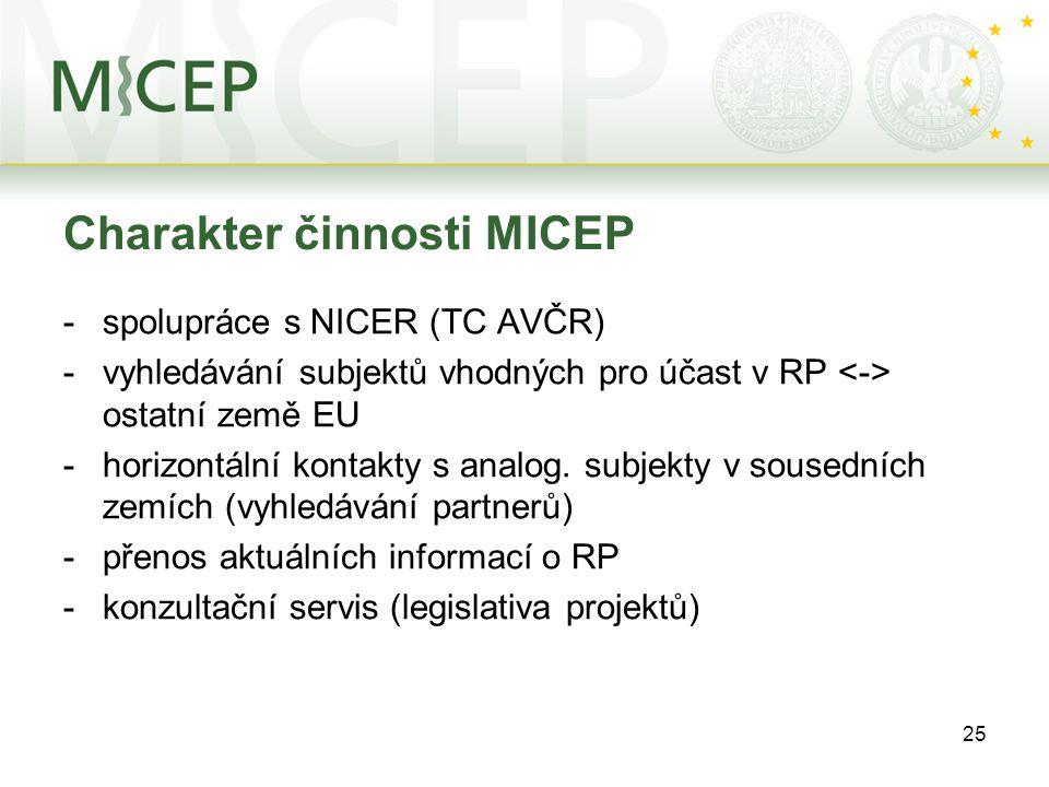 25 Charakter činnosti MICEP -spolupráce s NICER (TC AVČR) -vyhledávání subjektů vhodných pro účast v RP ostatní země EU -horizontální kontakty s analo
