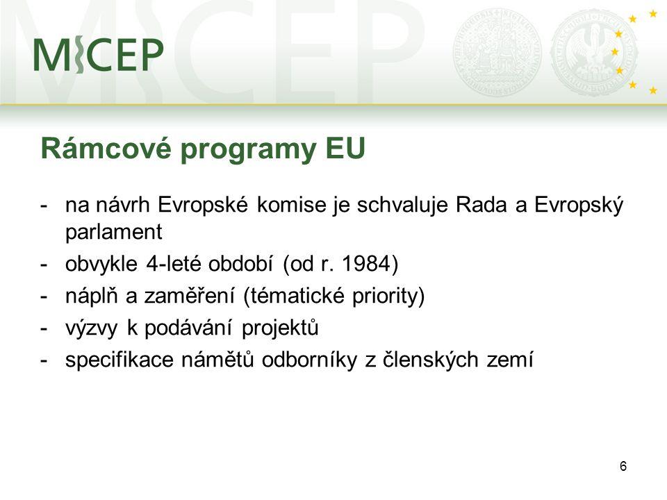 6 Rámcové programy EU -na návrh Evropské komise je schvaluje Rada a Evropský parlament -obvykle 4-leté období (od r. 1984) -náplň a zaměření (tématick