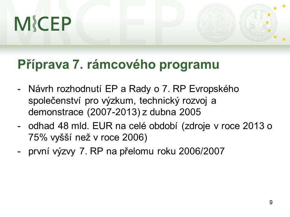 9 Příprava 7. rámcového programu -Návrh rozhodnutí EP a Rady o 7. RP Evropského společenství pro výzkum, technický rozvoj a demonstrace (2007-2013) z
