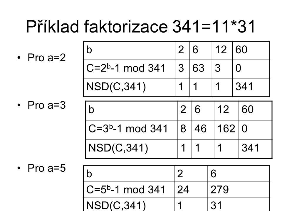 Příklad faktorizace 341=11*31 Pro a=2 Pro a=3 Pro a=5 b261260 C=2 b -1 mod 34136330 NSD(C,341)111341 b261260 C=3 b -1 mod 3418461620 NSD(C,341)111341