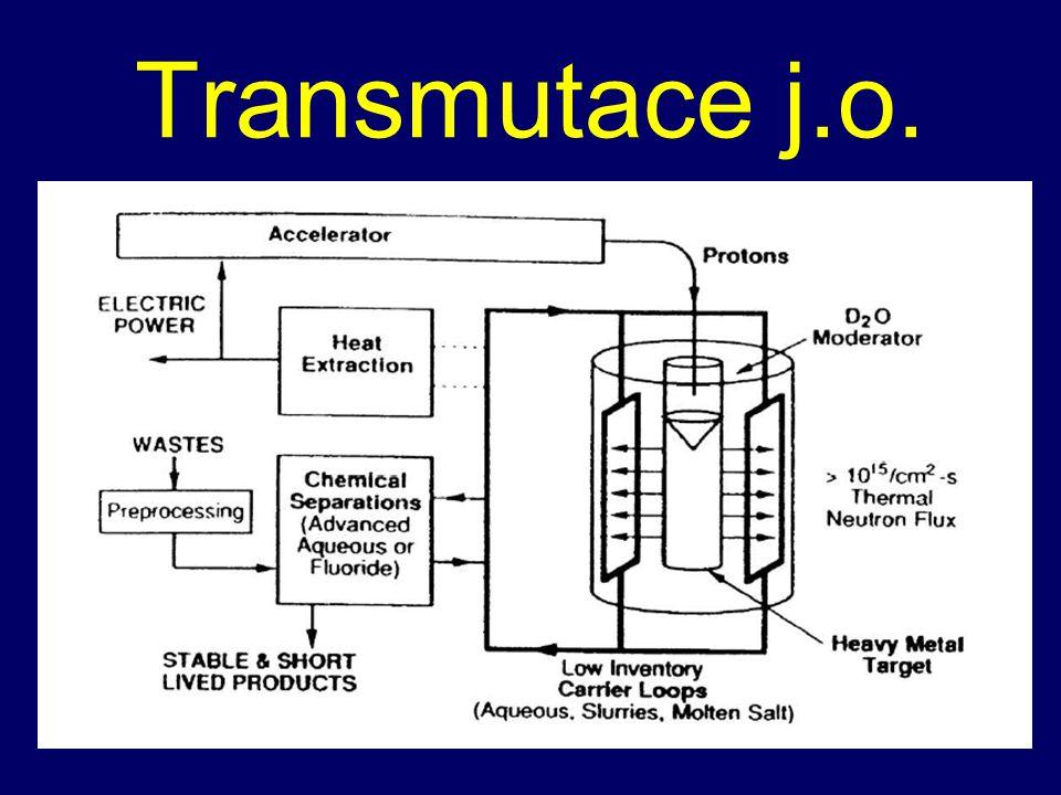 Transmutace j.o.