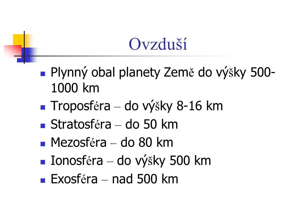 Ovzduší Plynný obal planety Zem ě do vý š ky 500- 1000 km Troposf é ra – do vý š ky 8-16 km Stratosf é ra – do 50 km Mezosf é ra – do 80 km Ionosf é ra – do vý š ky 500 km Exosf é ra – nad 500 km