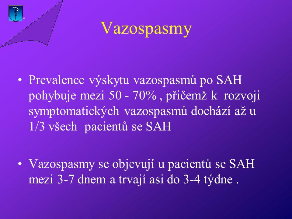 Vazospasmy Prevalence výskytu vazospasmů po SAH pohybuje mezi 50 - 70%, přičemž k rozvoji symptomatických vazospasmů dochází až u 1/3 všech pacientů se SAH Vazospasmy se objevují u pacientů se SAH mezi 3-7 dnem a trvají asi do 3-4 týdne.