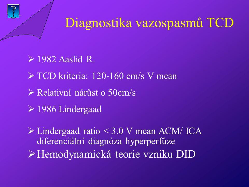 Diagnostika vazospasmů TCD  1982 Aaslid R.