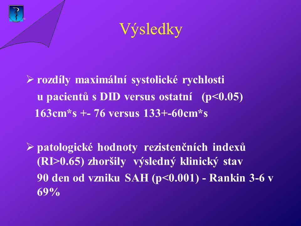 Výsledky  rozdíly maximální systolické rychlosti u pacientů s DID versus ostatní (p<0.05) 163cm*s +- 76 versus 133+-60cm*s  patologické hodnoty rezistenčních indexů (RI>0.65) zhoršily výsledný klinický stav 90 den od vzniku SAH (p<0.001) - Rankin 3-6 v 69%