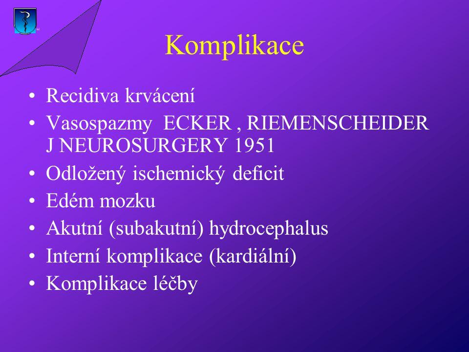 Komplikace Recidiva krvácení Vasospazmy ECKER, RIEMENSCHEIDER J NEUROSURGERY 1951 Odložený ischemický deficit Edém mozku Akutní (subakutní) hydrocephalus Interní komplikace (kardiální) Komplikace léčby