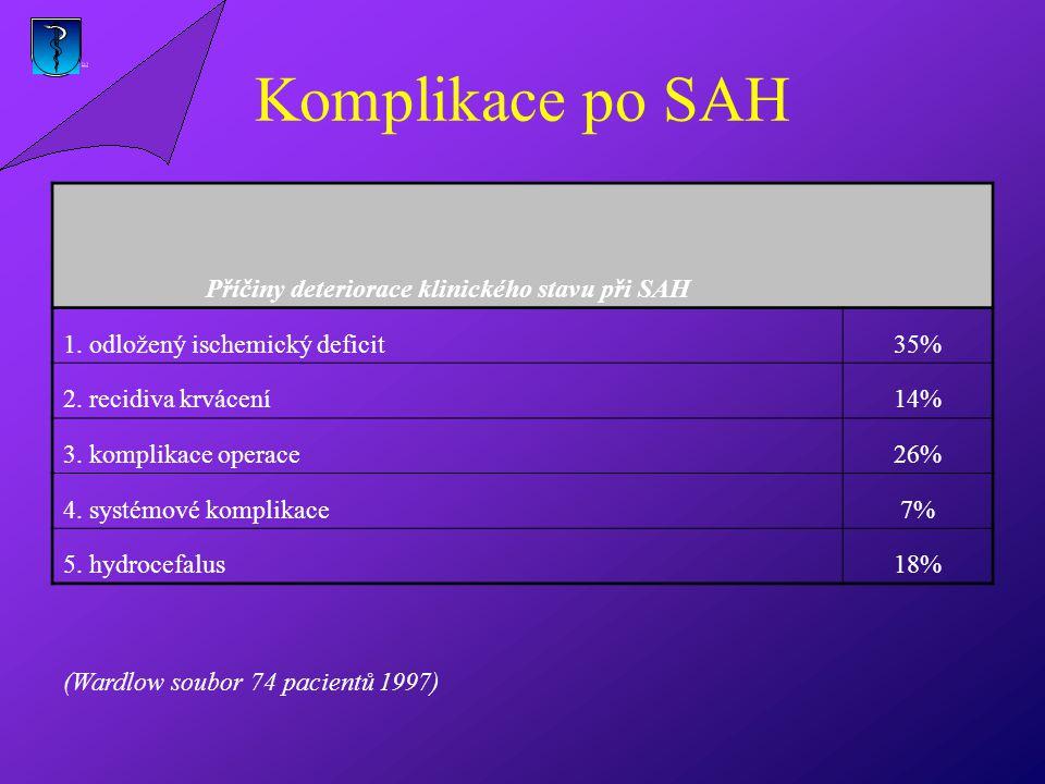 Komplikace po SAH Příčiny deteriorace klinického stavu při SAH 1.