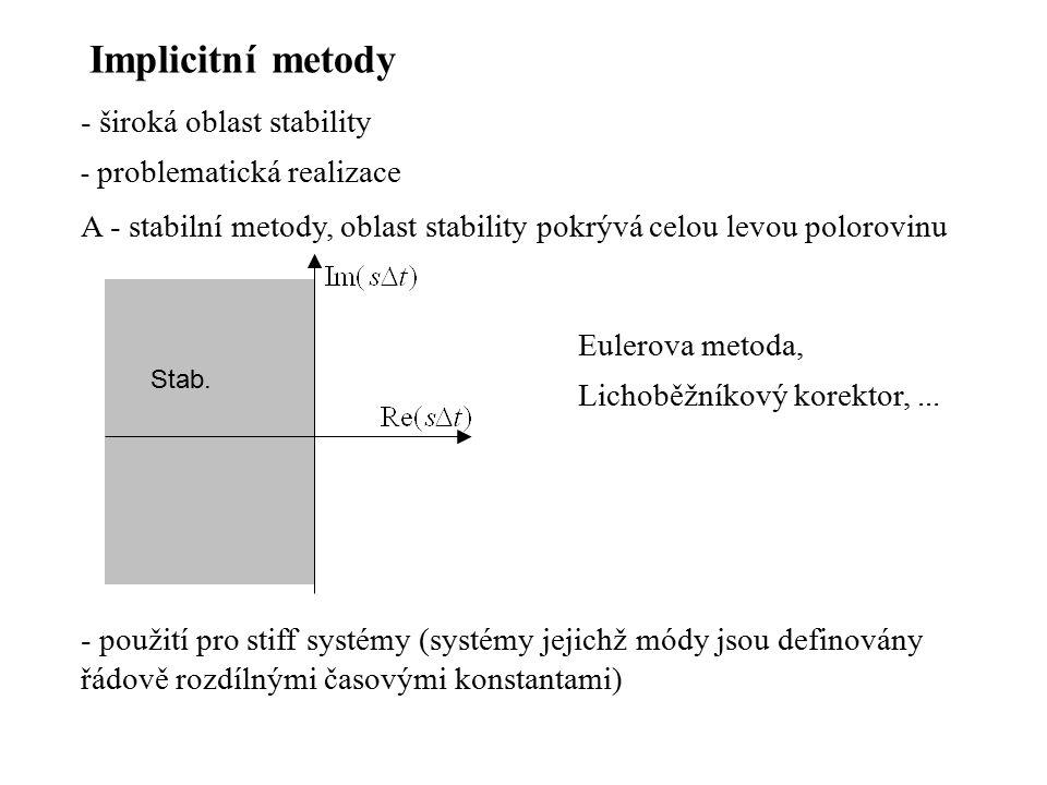 Implicitní metody - široká oblast stability - problematická realizace A - stabilní metody, oblast stability pokrývá celou levou polorovinu Stab. Euler
