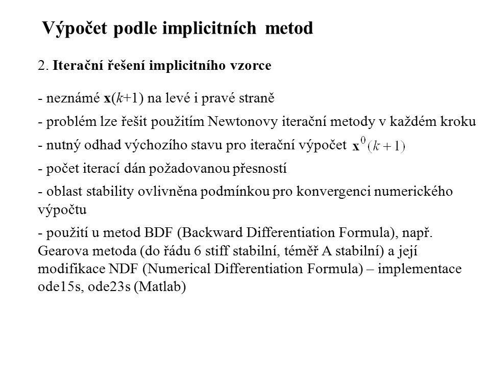 Výpočet podle implicitních metod 2. Iterační řešení implicitního vzorce - neznámé x(k+1) na levé i pravé straně - problém lze řešit použitím Newtonovy