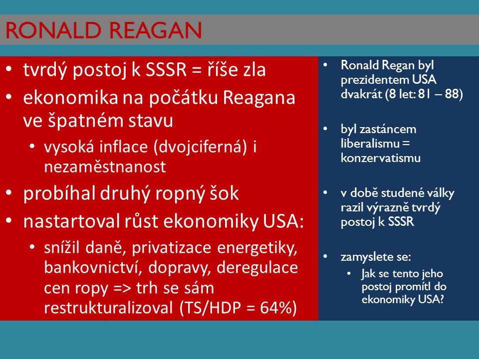 RONALD REAGAN tvrdý postoj k SSSR = říše zla ekonomika na počátku Reagana ve špatném stavu vysoká inflace (dvojciferná) i nezaměstnanost probíhal druh