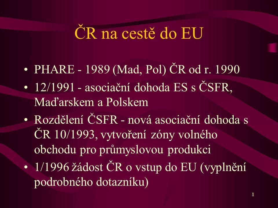 1 ČR na cestě do EU PHARE - 1989 (Mad, Pol) ČR od r.