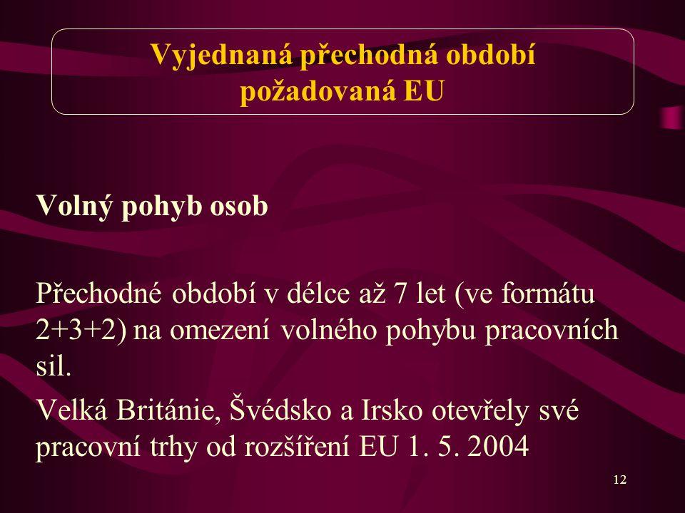 12 Vyjednaná přechodná období požadovaná EU Volný pohyb osob Přechodné období v délce až 7 let (ve formátu 2+3+2) na omezení volného pohybu pracovních sil.