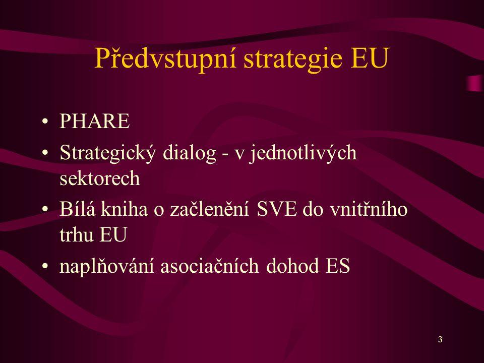 3 Předvstupní strategie EU PHARE Strategický dialog - v jednotlivých sektorech Bílá kniha o začlenění SVE do vnitřního trhu EU naplňování asociačních dohod ES