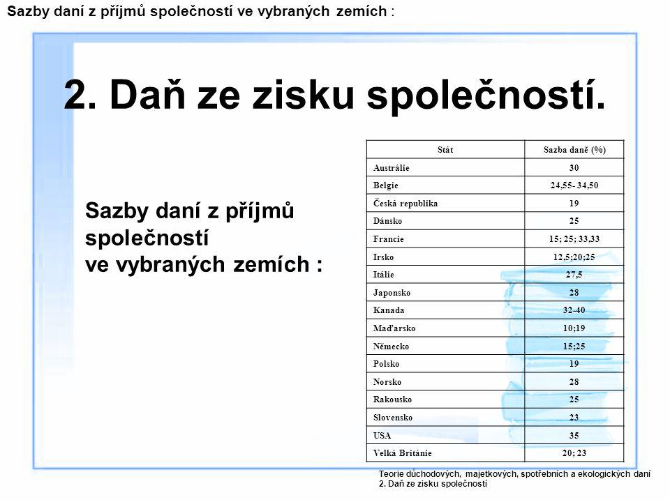 2. Daň ze zisku společností. Sazby daní z příjmů společností ve vybraných zemích : Teorie důchodových, majetkových, spotřebních a ekologických daní 2.