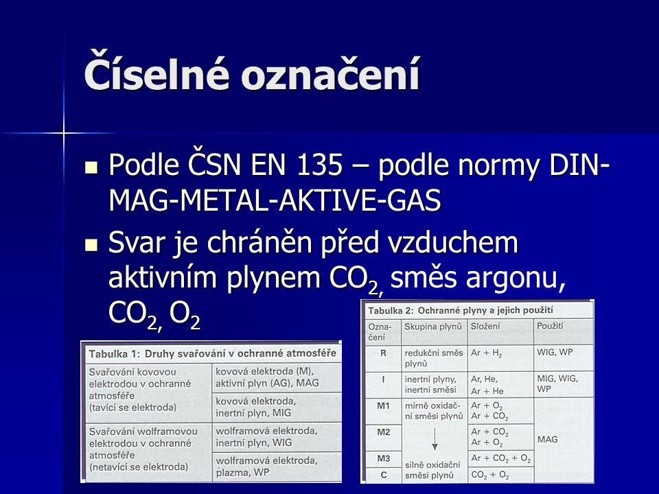 Číselné označení Podle ČSN EN 135 – podle normy DIN- MAG-METAL-AKTIVE-GAS Podle ČSN EN 135 – podle normy DIN- MAG-METAL-AKTIVE-GAS Svar je chráněn před vzduchem aktivním plynem CO 2 CO 2, O 2 Svar je chráněn před vzduchem aktivním plynem CO 2, směs argonu, CO 2, O 2