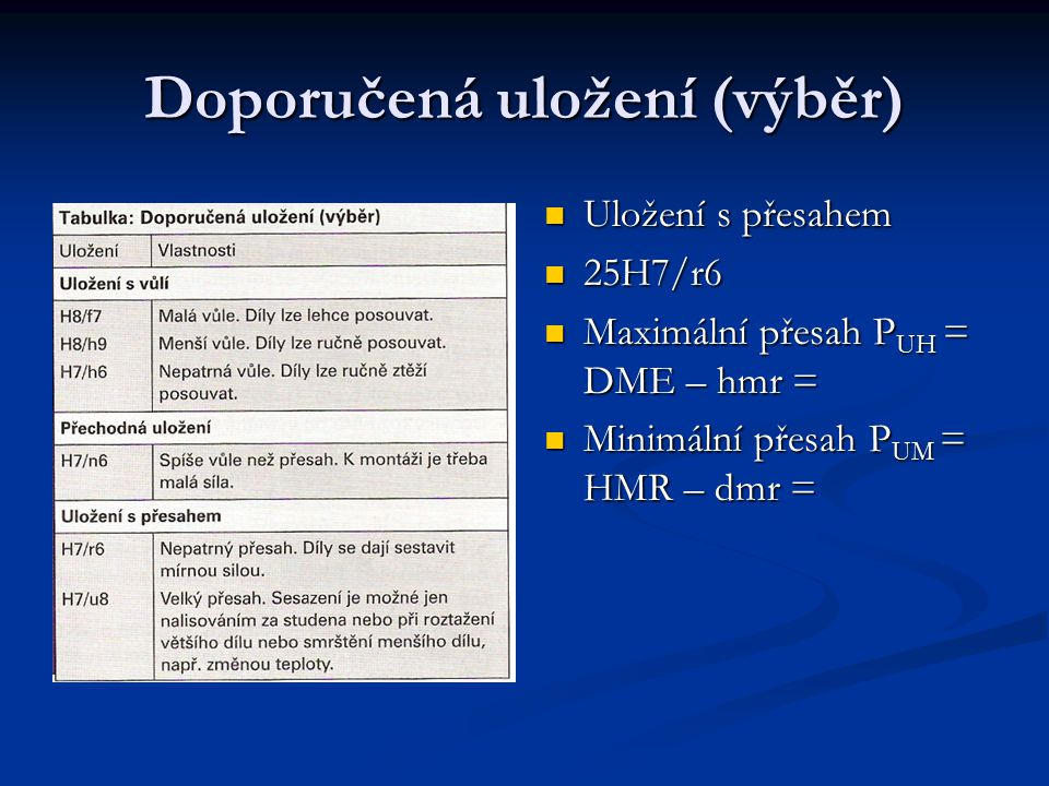 Doporučená uložení (výběr) Uložení s přesahem 25H7/r6 Maximální přesah P UH = DME – hmr = Minimální přesah P UM = HMR – dmr =