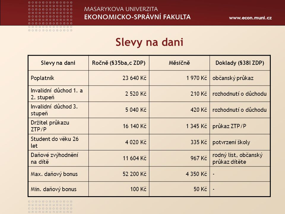 www.econ.muni.cz Slevy na dani Ročně (§35ba,c ZDP)MěsíčněDoklady (§38l ZDP) Poplatník23 640 Kč 1 970 Kčobčanský průkaz Invalidní důchod 1. a 2. stupeň