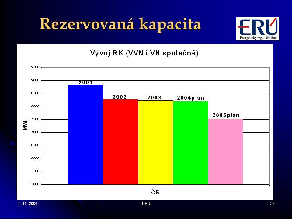 3. 11. 2004ERÚ32 Rezervovaná kapacita