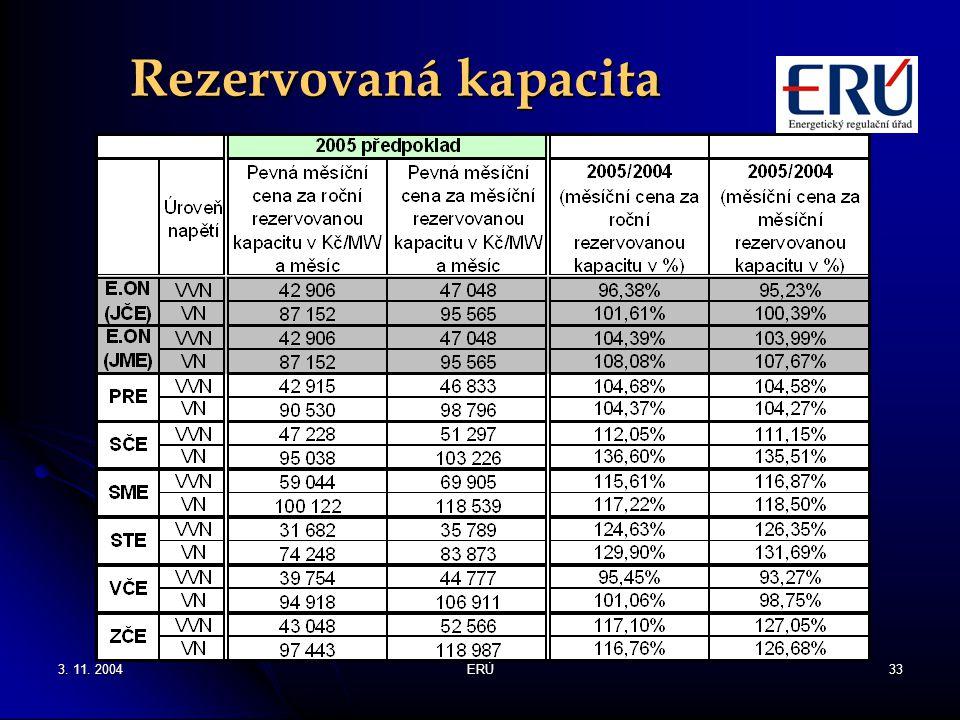 3. 11. 2004ERÚ33 Rezervovaná kapacita