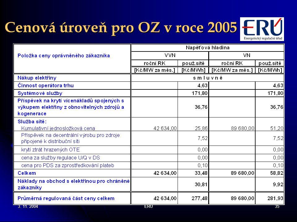 3. 11. 2004ERÚ35 Cenová úroveň pro OZ v roce 2005