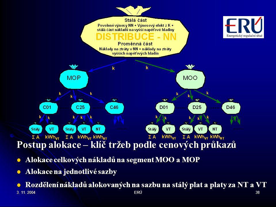 3. 11. 2004ERÚ38 Postup alokace – klíč tržeb podle cenových průkazů Alokace celkových nákladů na segment MOO a MOP Alokace celkových nákladů na segmen
