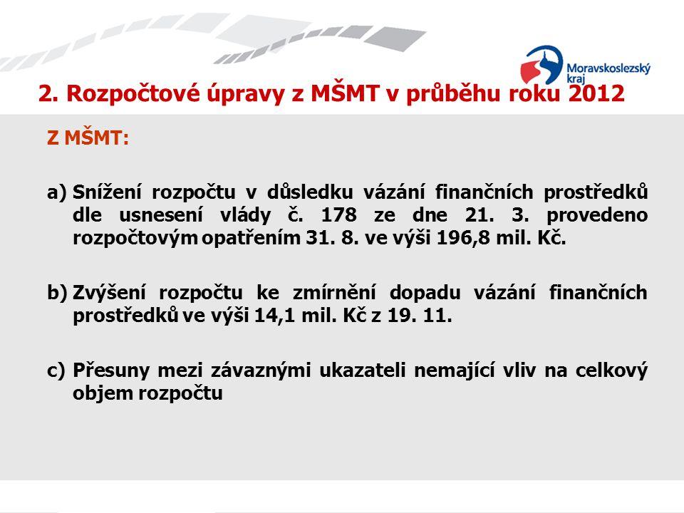 2. Rozpočtové úpravy z MŠMT v průběhu roku 2012 Z MŠMT: a)Snížení rozpočtu v důsledku vázání finančních prostředků dle usnesení vlády č. 178 ze dne 21