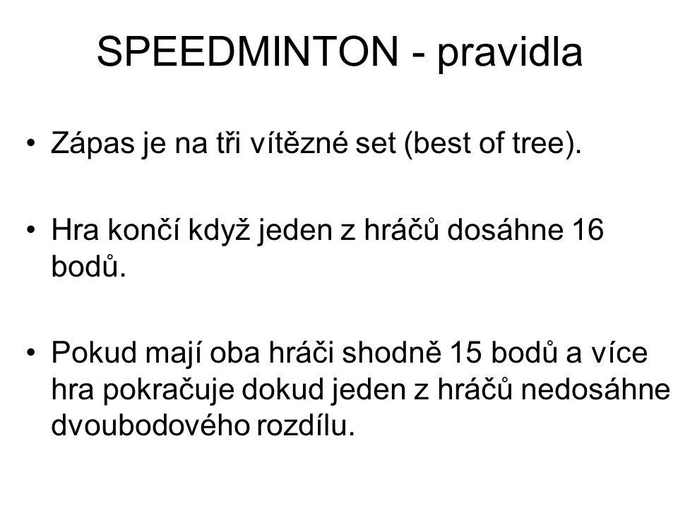 SPEEDMINTON - pravidla Zápas je na tři vítězné set (best of tree).