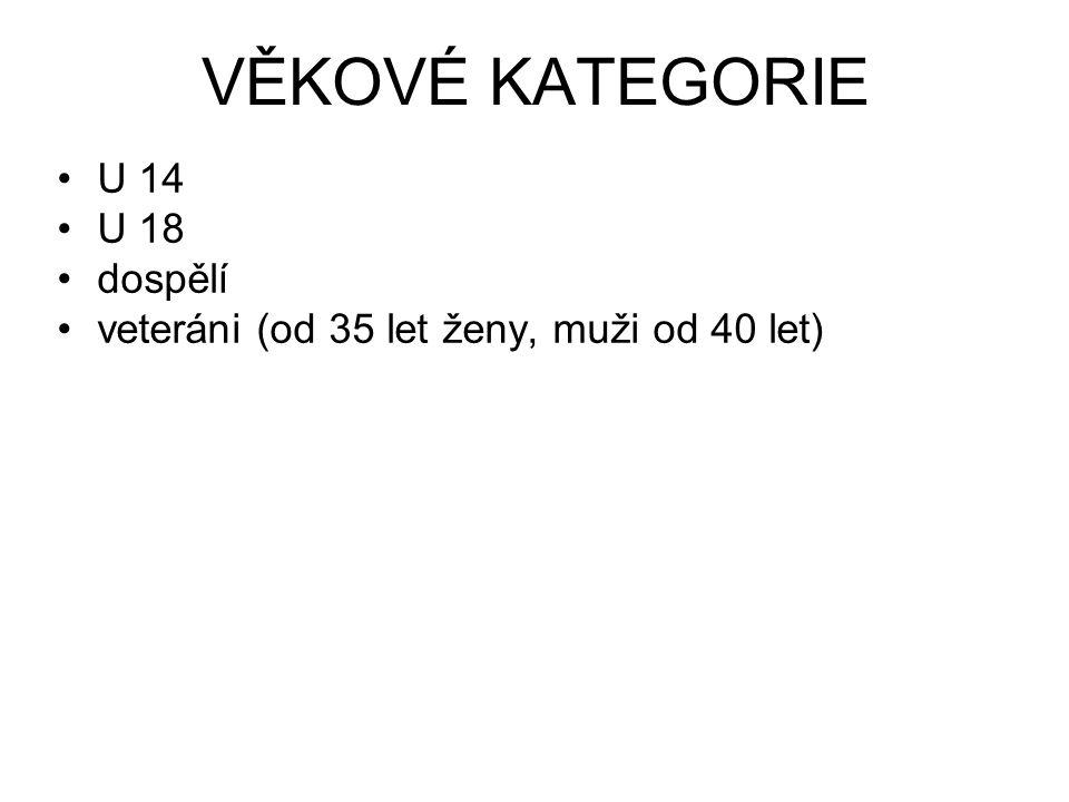 U 14 U 18 dospělí veteráni (od 35 let ženy, muži od 40 let) VĚKOVÉ KATEGORIE
