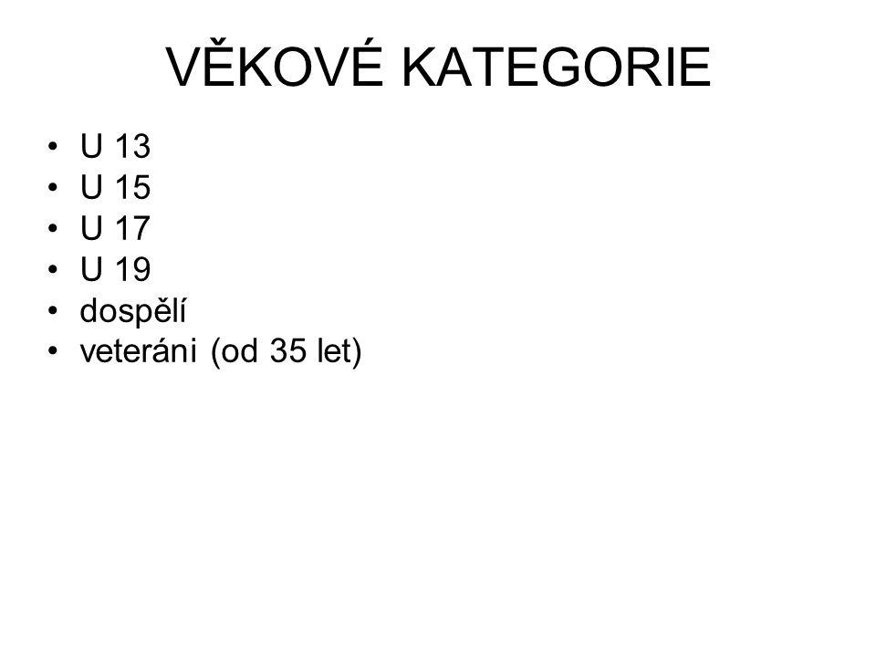 U 13 U 15 U 17 U 19 dospělí veteráni (od 35 let) VĚKOVÉ KATEGORIE