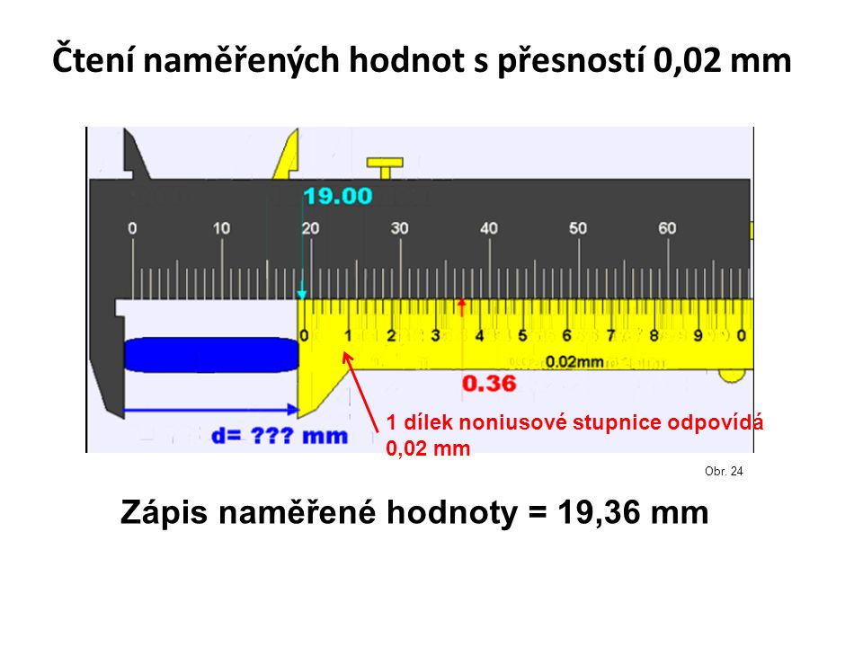 Čtení naměřených hodnot s přesností 0,02 mm Zápis naměřené hodnoty = 19,36 mm Obr. 24 1 dílek noniusové stupnice odpovídá 0,02 mm